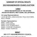 SUMMARY OF OFFICIAL RESULTS: 2019 NEIGHBORHOOD COUNCIL ELECTION